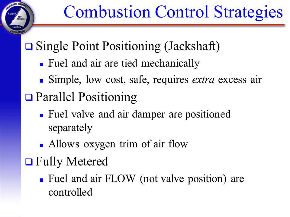 Combustion Control Strategies