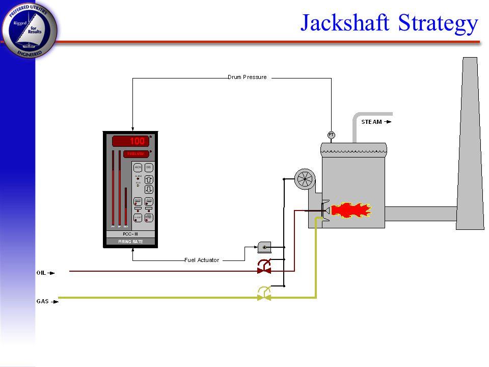 Jackshaft Strategy