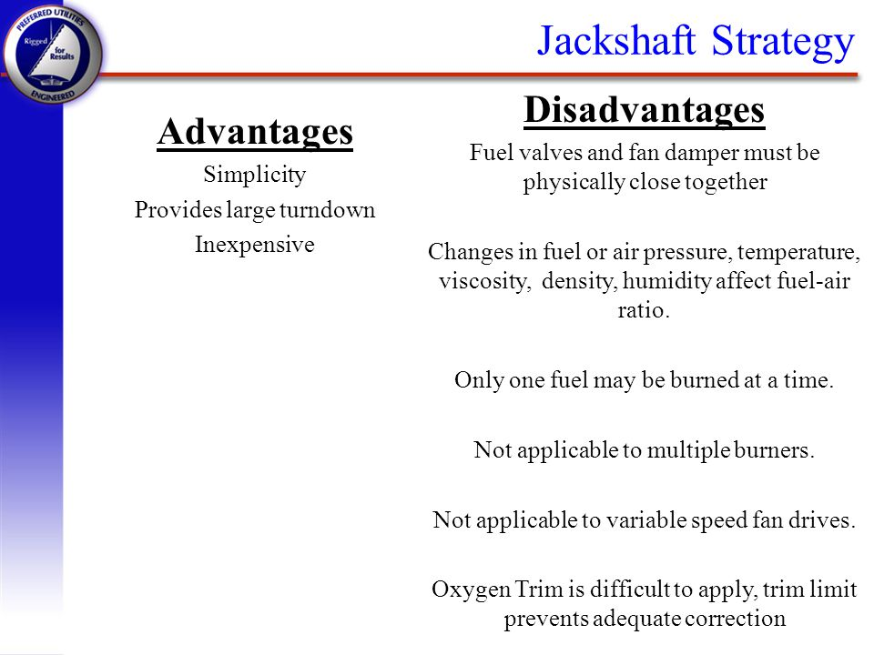 Jackshaft Strategy Disadvantages Advantages
