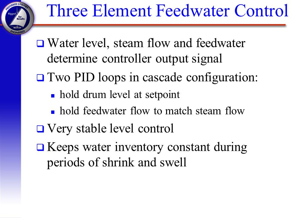 Three Element Feedwater Control