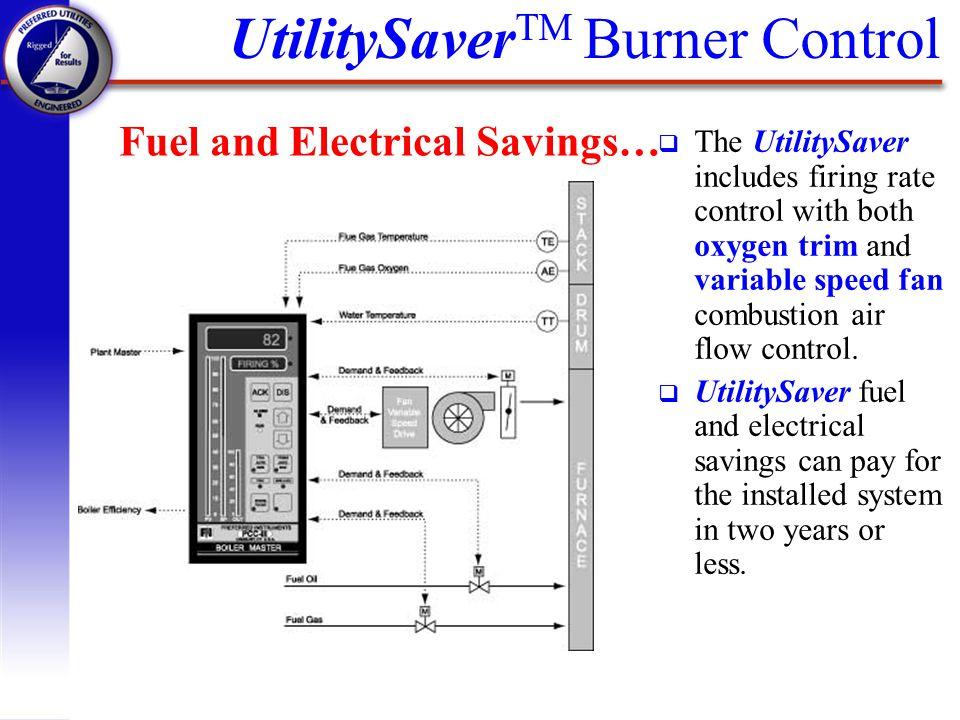UtilitySaverTM Burner Control