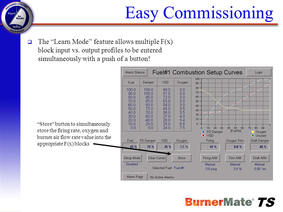 Easy Commissioning