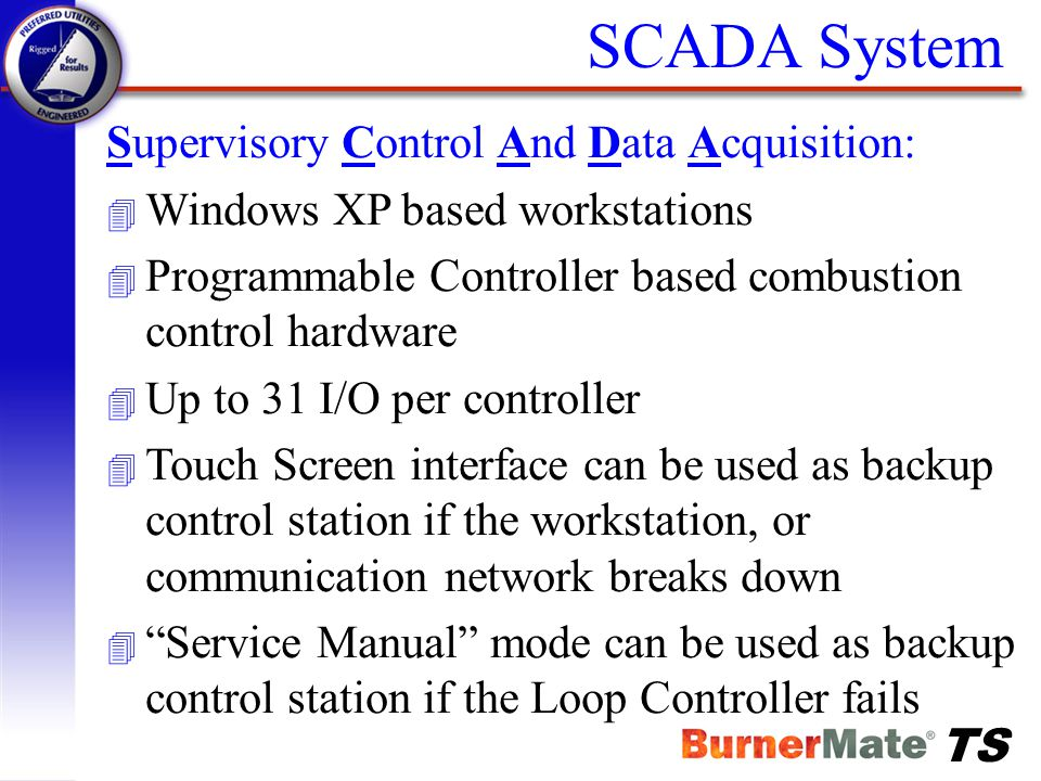 SCADA System Supervisory Control And Data Acquisition:
