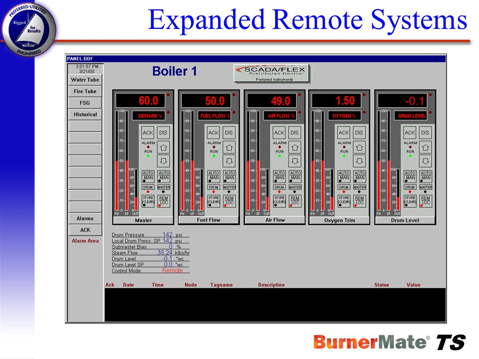 Expanded Remote Systems