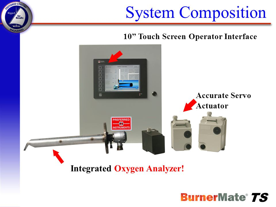 Integrated Oxygen Analyzer!