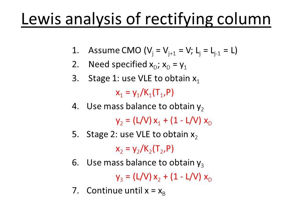 Lewis analysis of rectifying column