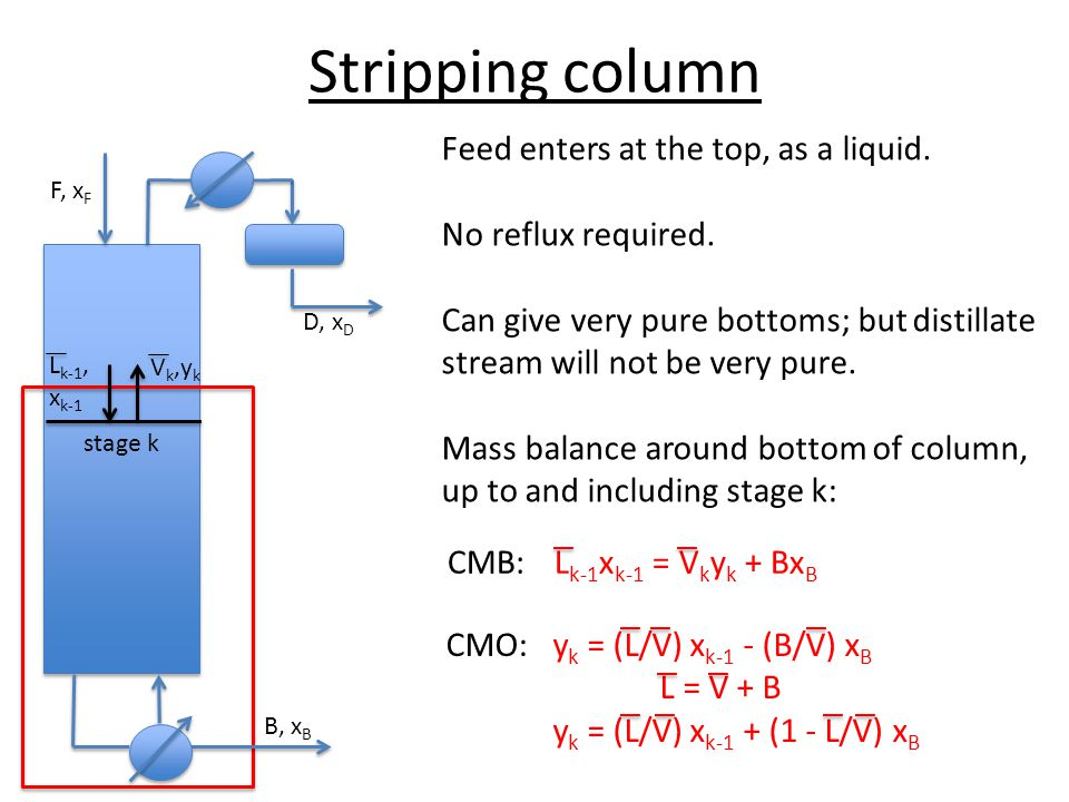 Stripping column Feed enters at the top, as a liquid.