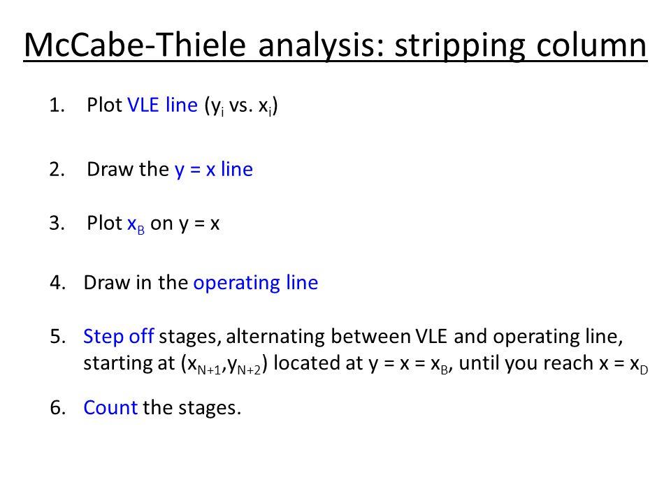 McCabe-Thiele analysis: stripping column