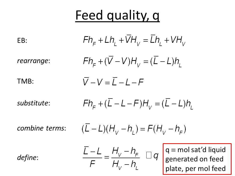 Feed quality, q EB: rearrange: TMB: substitute: combine terms: