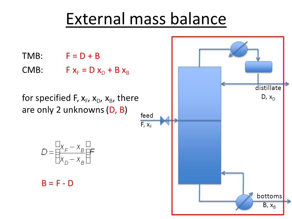 External mass balance TMB: F = D + B CMB: F xF = D xD + B xB for specified F, xF, xD, xB, there are only 2 unknowns (D, B)
