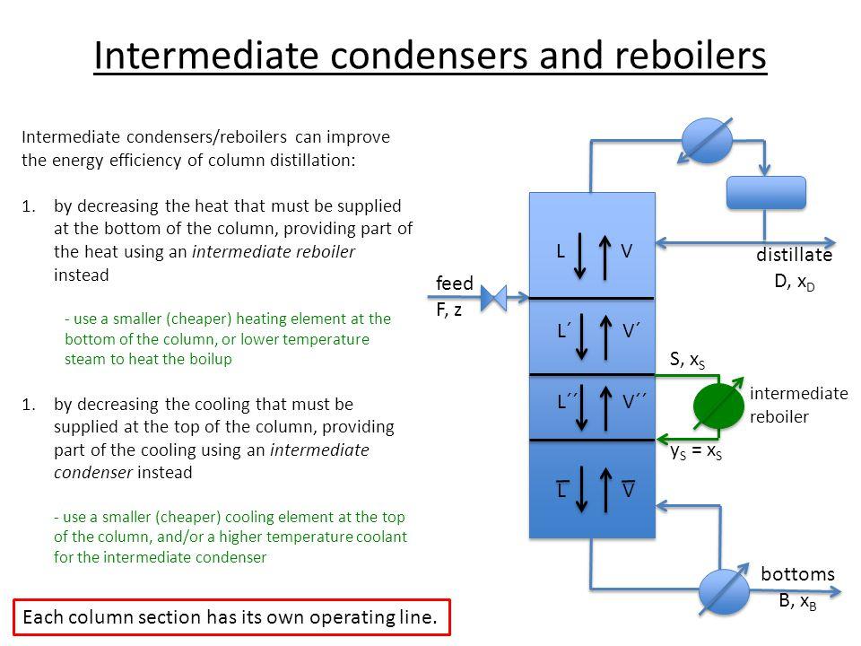 Intermediate condensers and reboilers