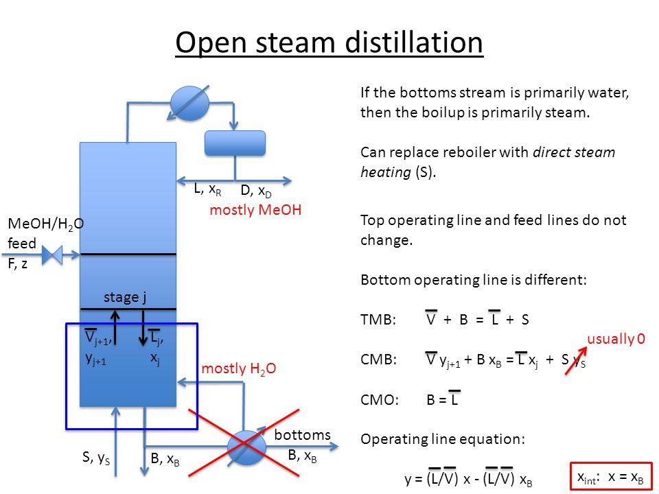 Open steam distillation