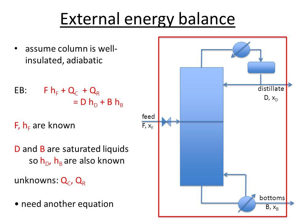 External energy balance