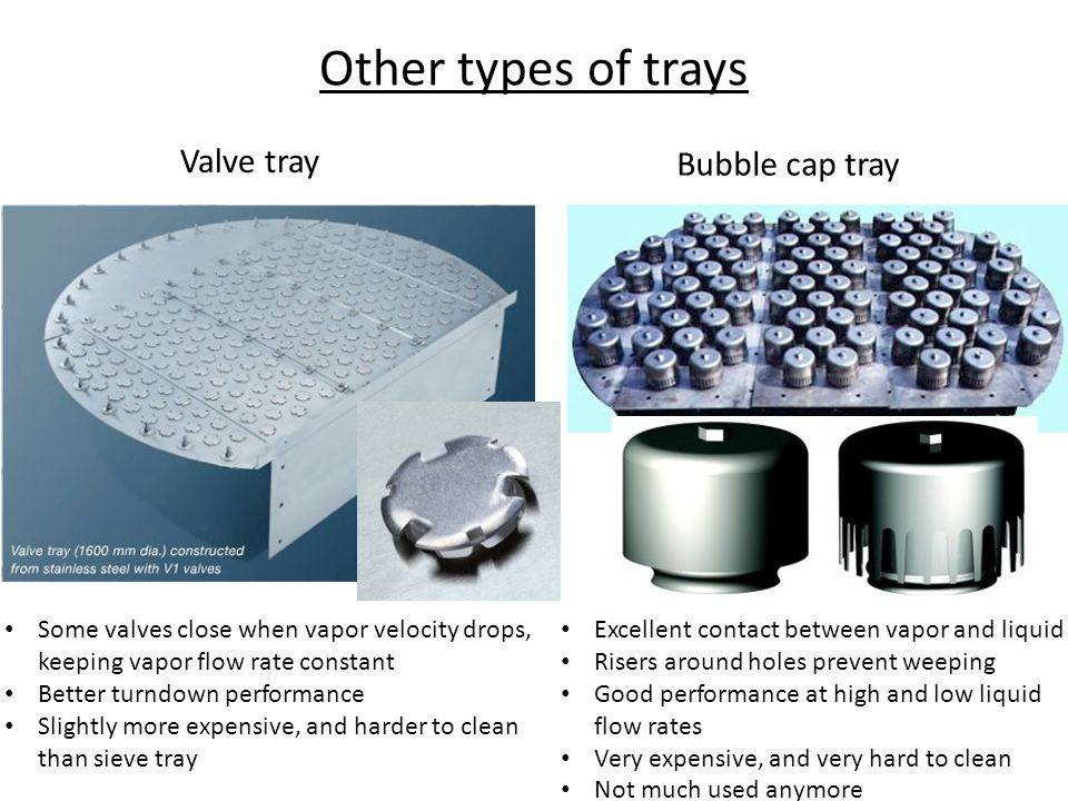 Other types of trays Valve tray Bubble cap tray