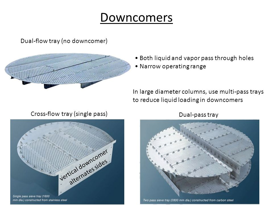 Downcomers Dual-flow tray (no downcomer)