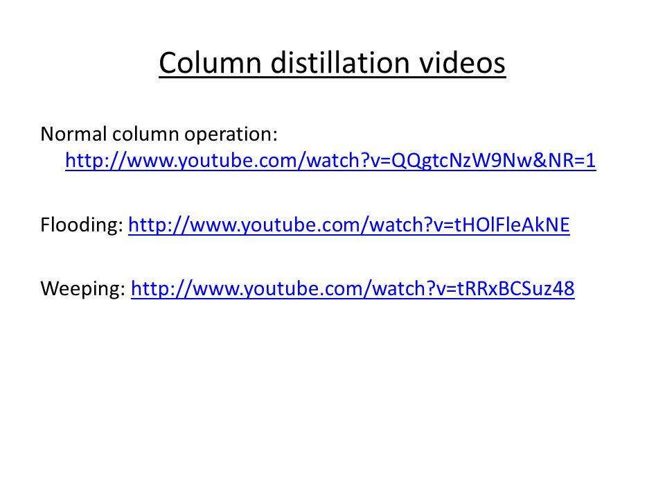 Column distillation videos