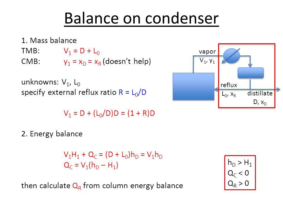 Balance on condenser