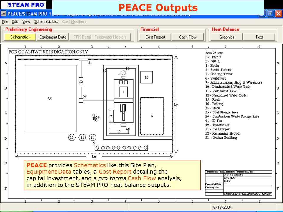 PEACE Outputs PEACE provides Schematics like this Site Plan,