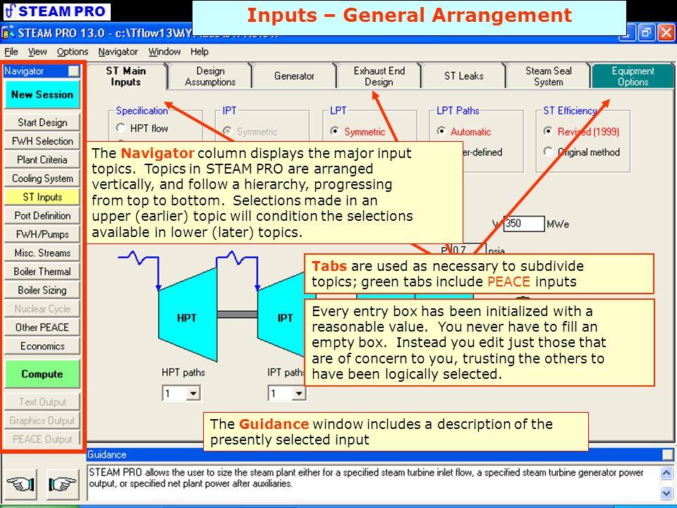 Inputs – General Arrangement