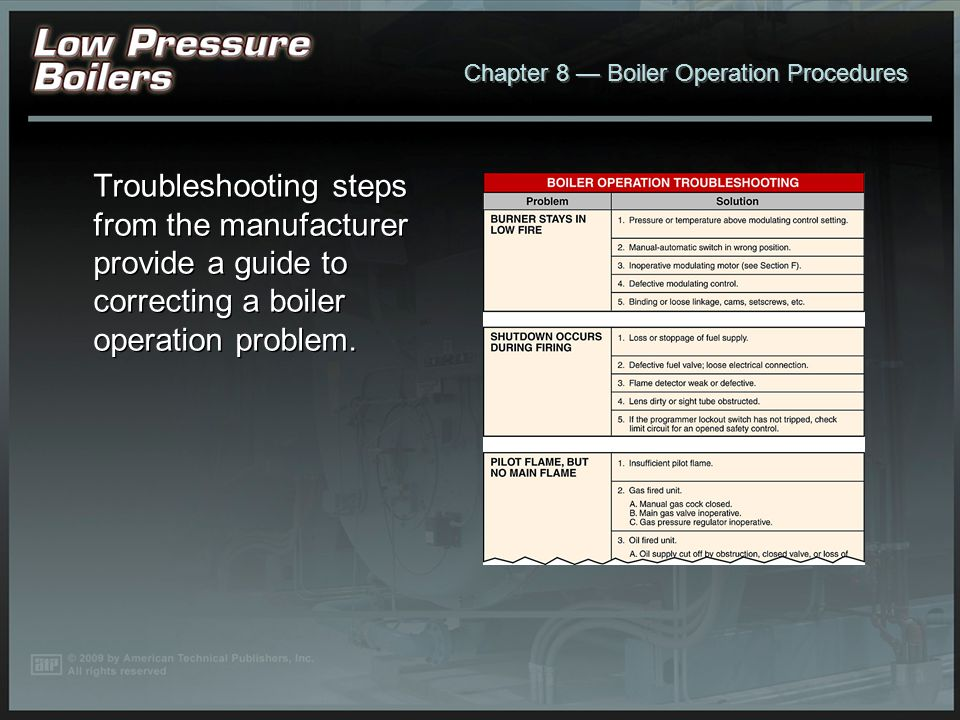 Troubleshooting steps from the manufacturer provide a guide to correcting a boiler operation problem.