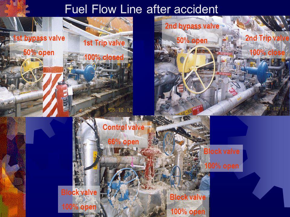 Fuel Flow Line after accident