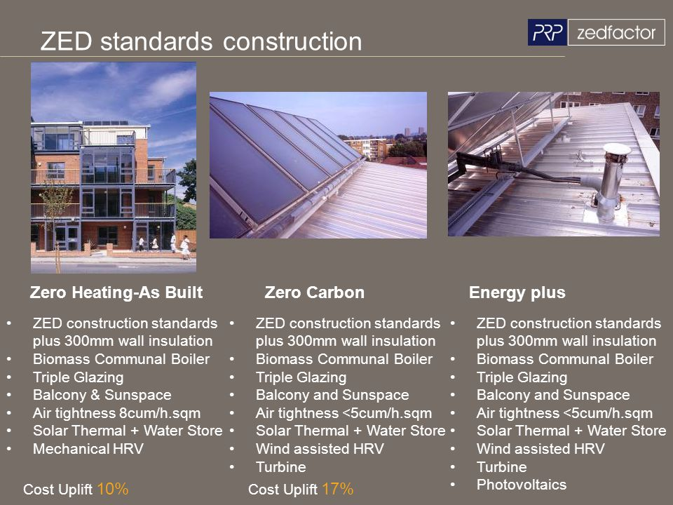 ZED standards construction
