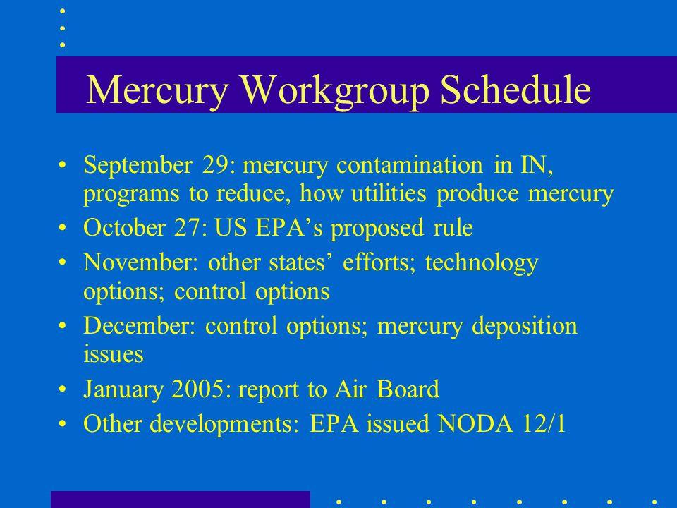 Mercury Workgroup Schedule