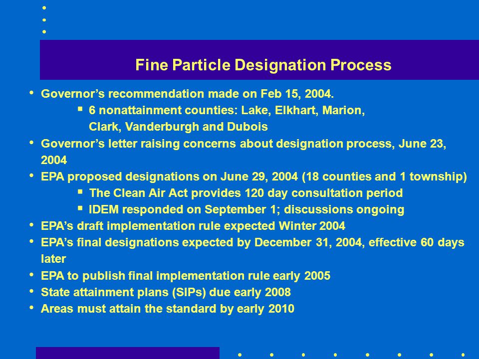 Fine Particle Designation Process