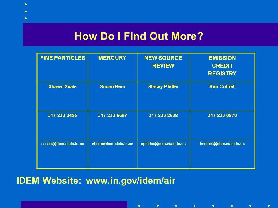 How Do I Find Out More IDEM Website: www.in.gov/idem/air