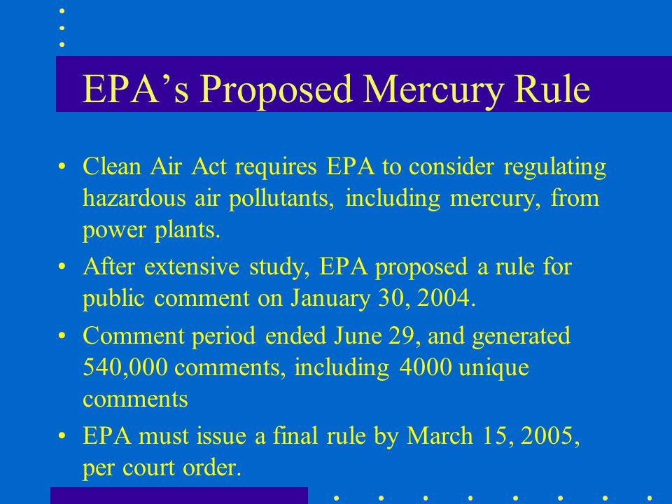 EPA's Proposed Mercury Rule
