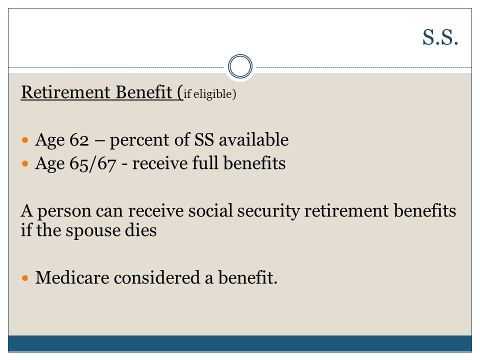 S.S. Retirement Benefit (if eligible) Age 62 – percent of SS available