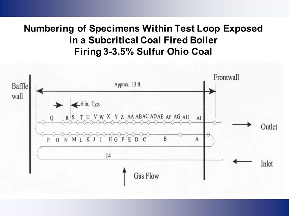 Numbering of Specimens Within Test Loop Exposed in a Subcritical Coal Fired Boiler Firing 3-3.5% Sulfur Ohio Coal