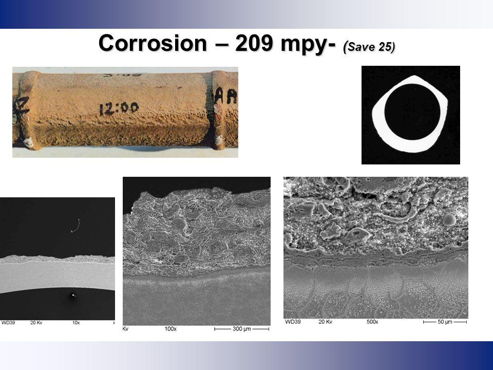Corrosion – 209 mpy- (Save 25)