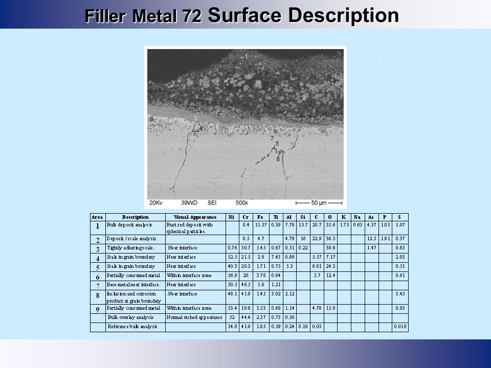 Filler Metal 72 Surface Description