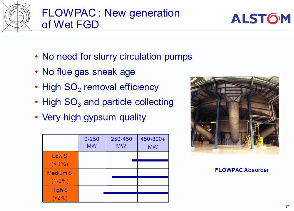 FLOWPAC : New generation of Wet FGD