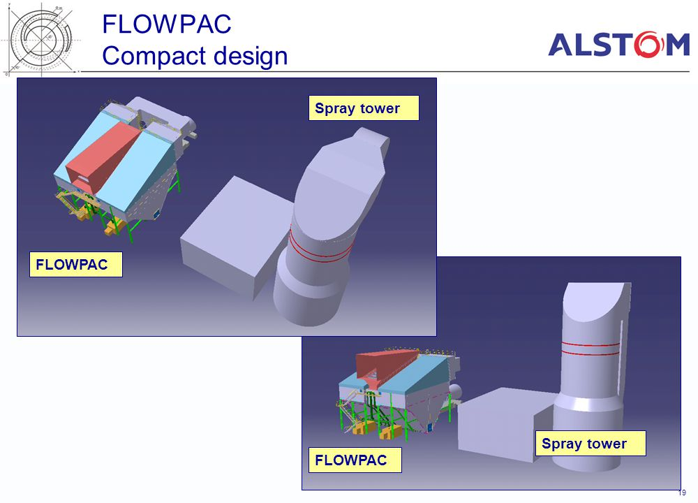FLOWPAC Compact design