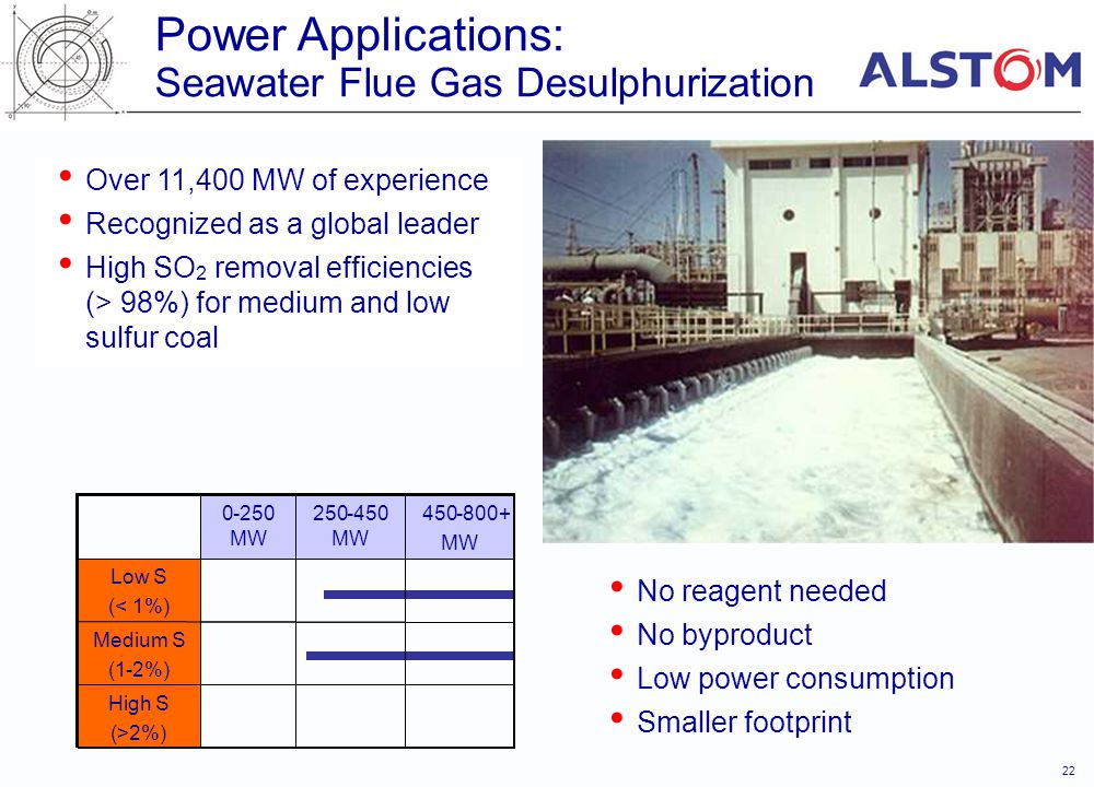 Power Applications: Seawater Flue Gas Desulphurization