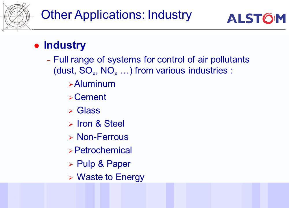 Other Applications: Industry