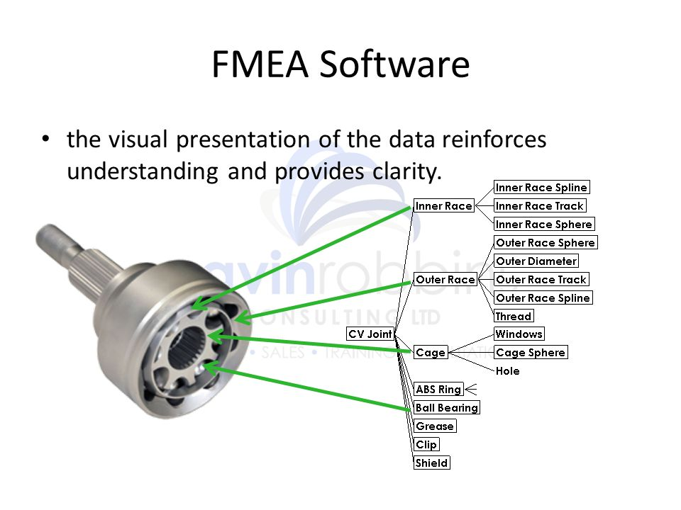FMEA Software the visual presentation of the data reinforces understanding and provides clarity.