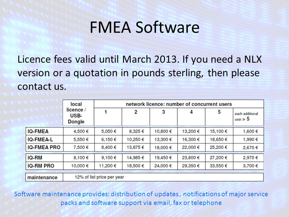 FMEA Software Licence fees valid until March 2013. If you need a NLX version or a quotation in pounds sterling, then please contact us.