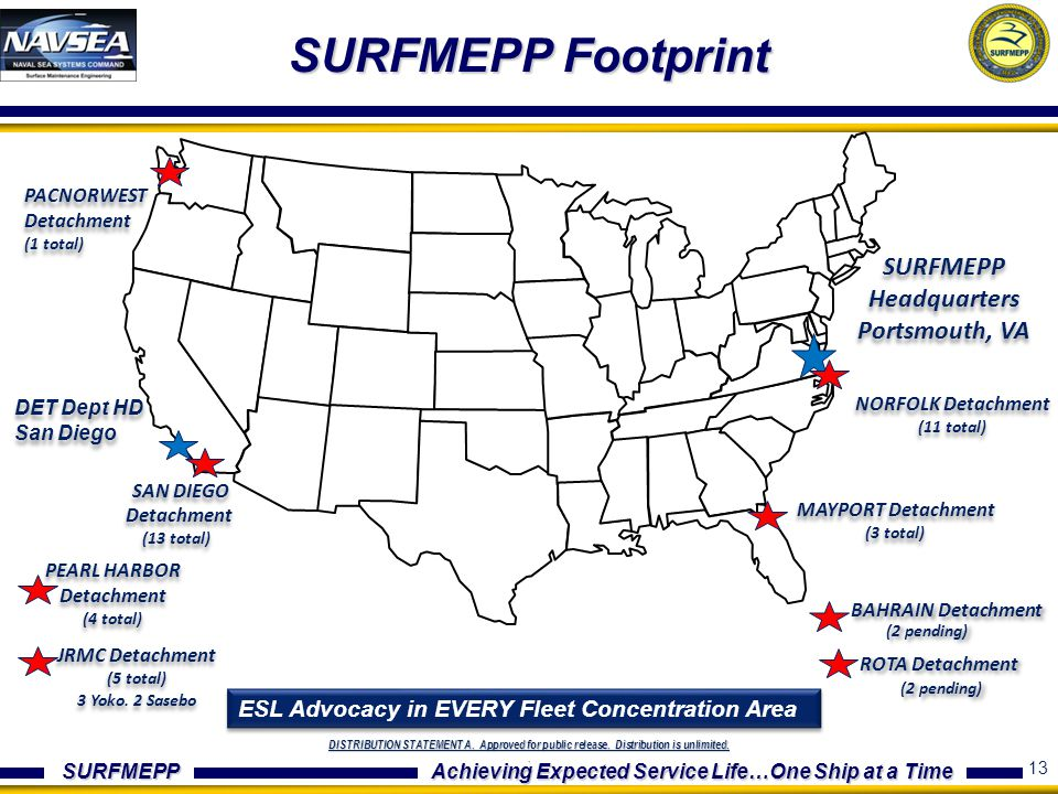SURFMEPP Footprint SURFMEPP Headquarters Portsmouth, VA
