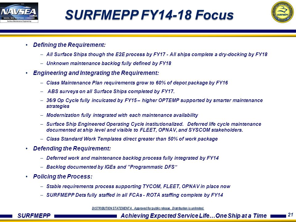 SURFMEPP FY14-18 Focus Defining the Requirement: