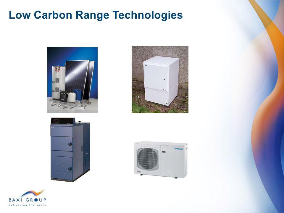 Low Carbon Range Technologies