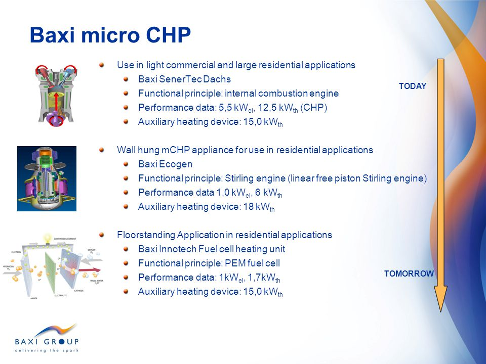 Baxi micro CHP Use in light commercial and large residential applications. Baxi SenerTec Dachs. Functional principle: internal combustion engine.