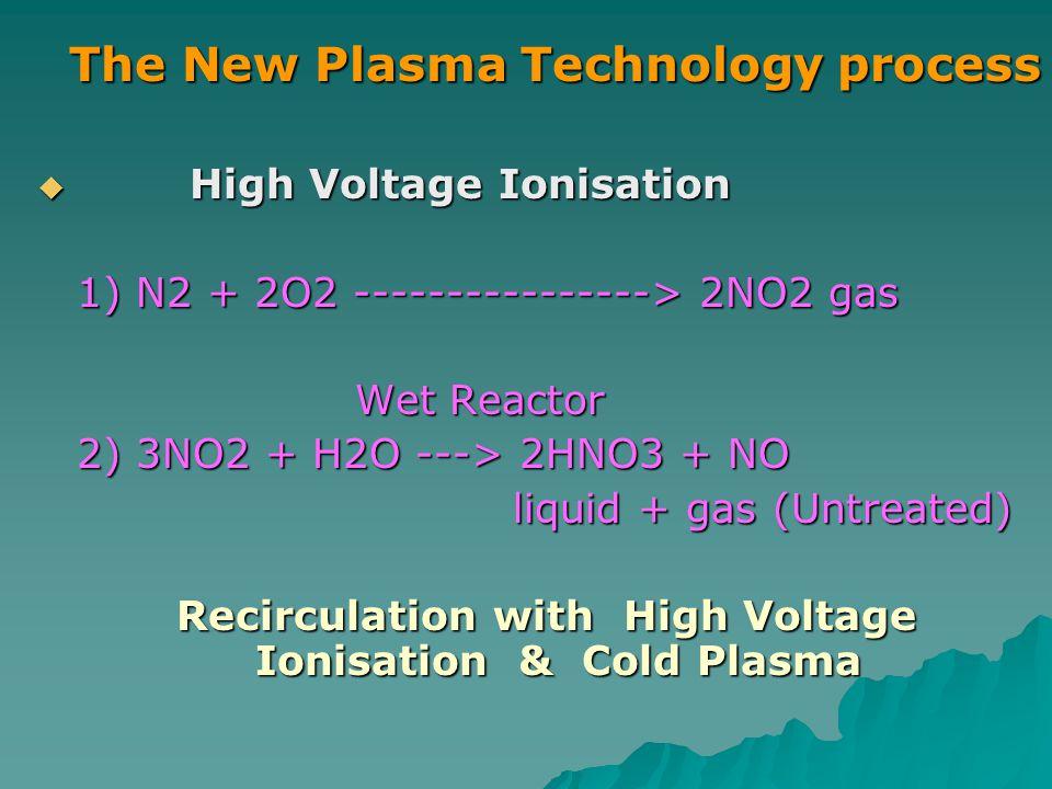 Recirculation with High Voltage Ionisation & Cold Plasma