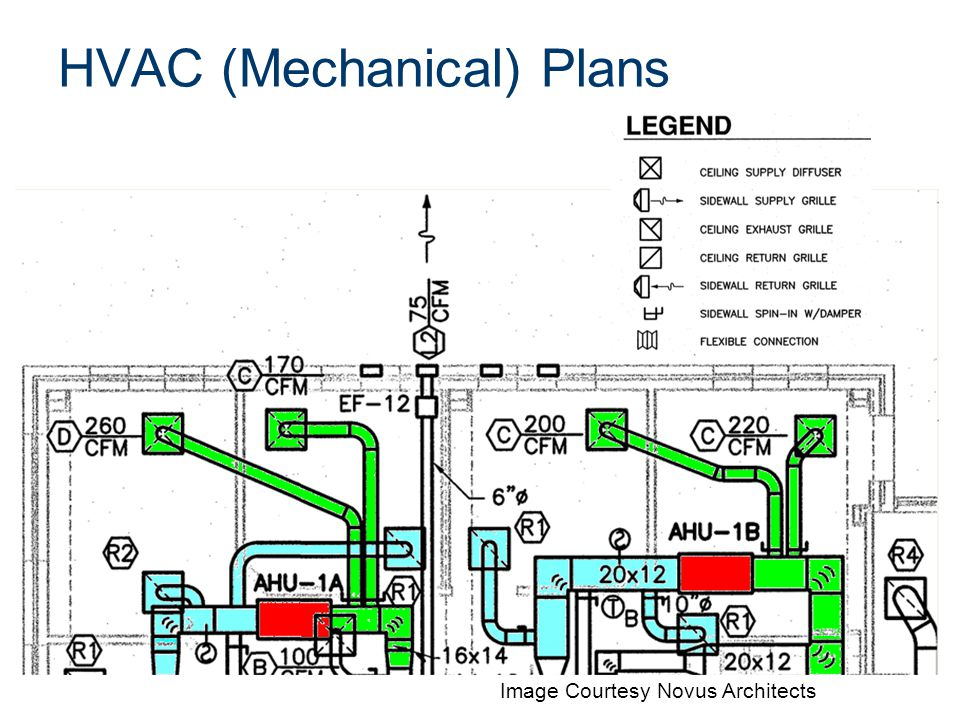 HVAC (Mechanical) Plans