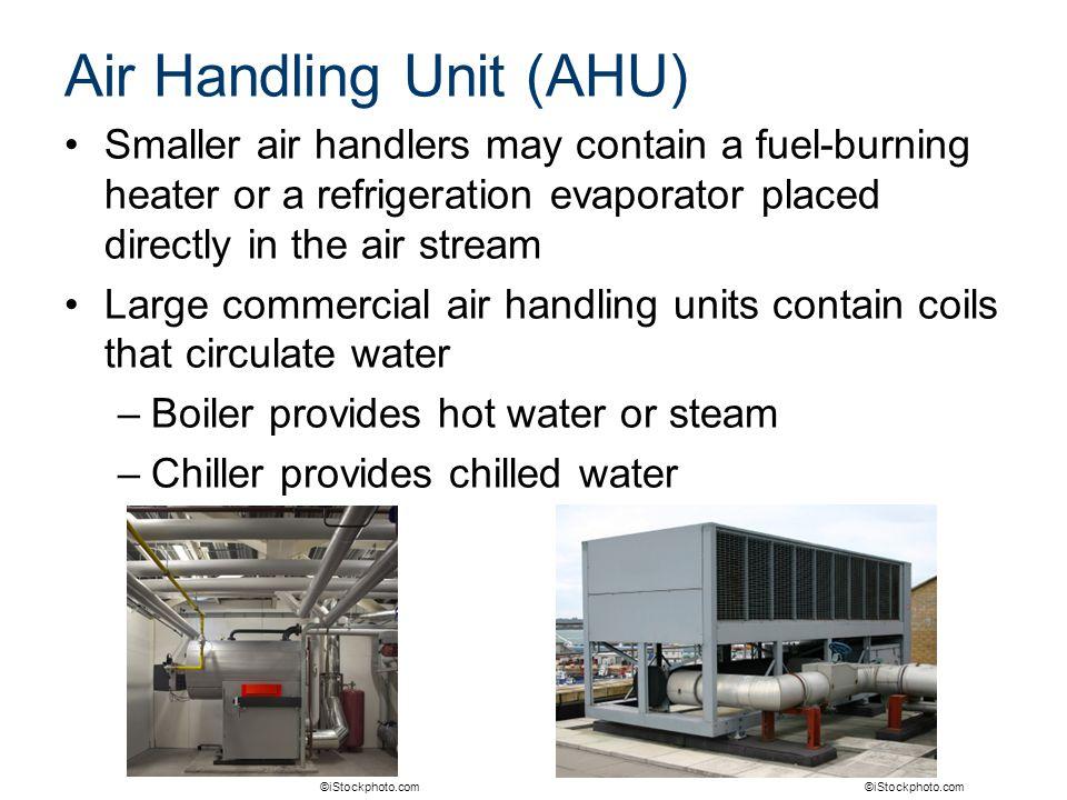 Air Handling Unit (AHU)
