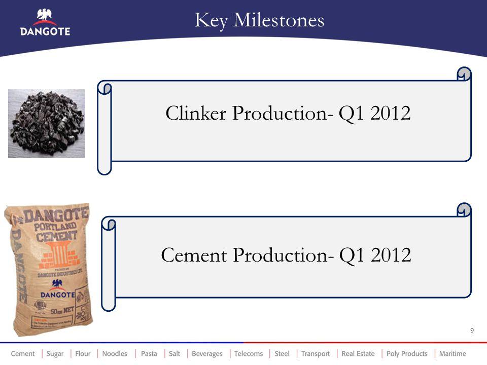 Key Milestones Clinker Production- Q1 2012 Cement Production- Q1 2012