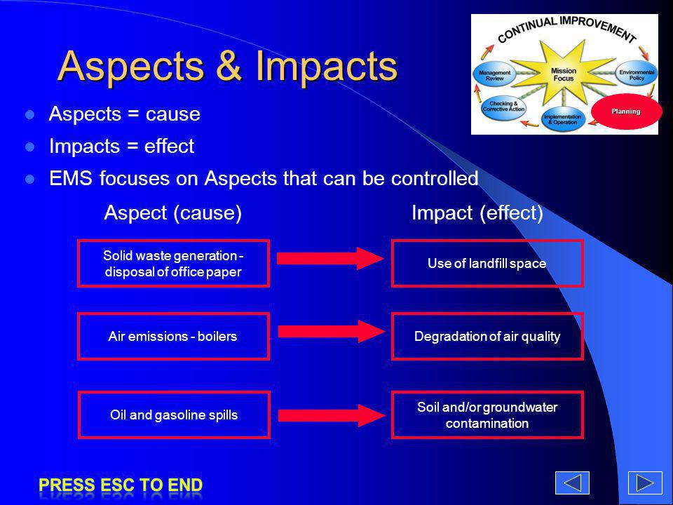 Aspects & Impacts Aspect (cause) Impact (effect) Aspects = cause