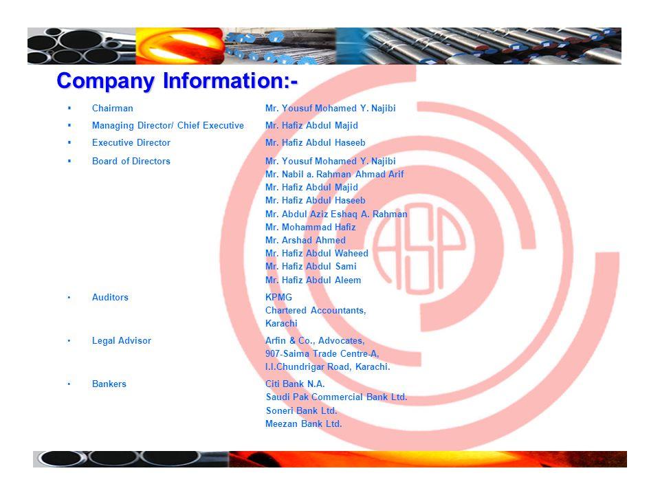 Company Information:-